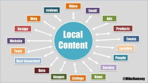 Local Content Strategy and Marketing