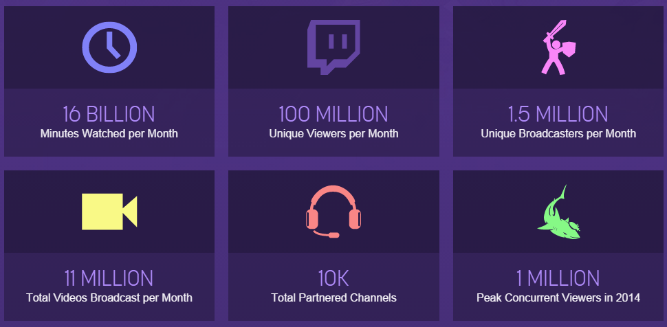 The Twitch Phenomenon: Why Live Streaming Is Worth Your Time