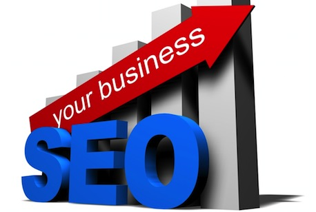 Importance of High-Quality SEO for your Business' Website